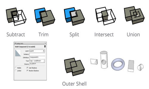 Complex 3D shapes Become Easier with SketchUp Solid Tool